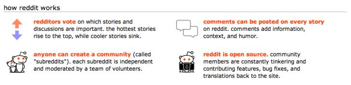 RedditWorks